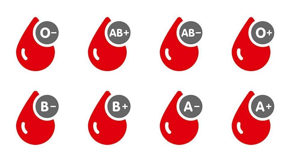 cách biết nhóm máu